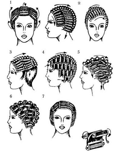 Как сделать химию на волосах