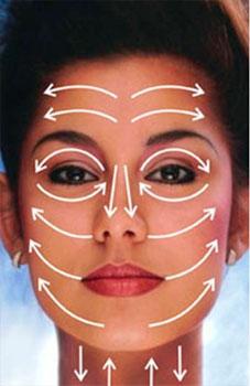 как правильно наносить на лицо и под глаза крем-1
