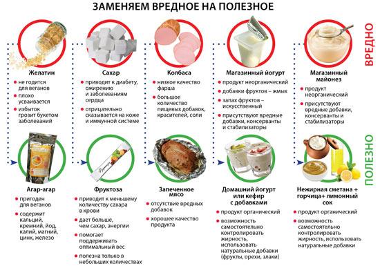 Правильное домашнее питание q c