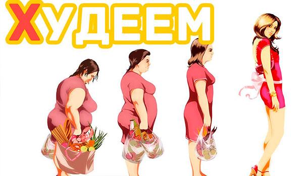 быстрый способ похудеть диета