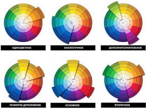 f41b94e471a2 Для того чтобы создать модные и гармоничные по цвету комплекты одежды  2017—2018, следует вспомнить правила цветового круга. С его помощью проще  всего ...